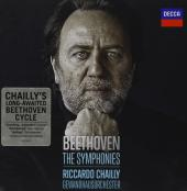 Album artwork for Beethoven: The Symphonies / Chailly