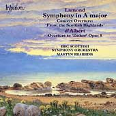Album artwork for LAMOND: SYMPHONY IN A MAJOR