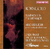 Album artwork for Korngold: Symphony in F#  Abschieslieder