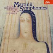 Album artwork for MARTINU: SYMPHONIES / Neumann