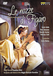 Album artwork for Mozart: Le Nozze di Figaro / Gallo, Mehta