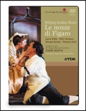 Album artwork for Mozart: LE NOZZE DI FIGARO