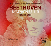 Album artwork for Beethoven: SYMPHONIES 1 - 9 / Weil